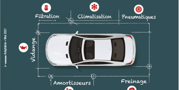 Autofast - TotalEnergies